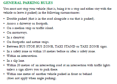NSW general parking rules 1