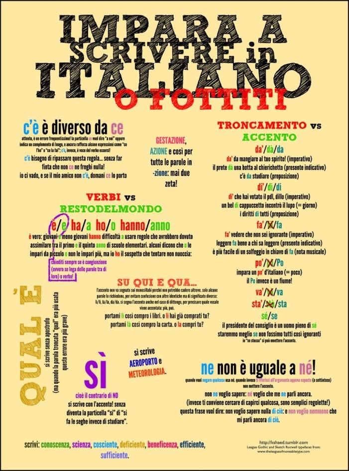 IMPARA A USARE I VERBI/ IMPARA A SCRIVERE IN ITALIANO