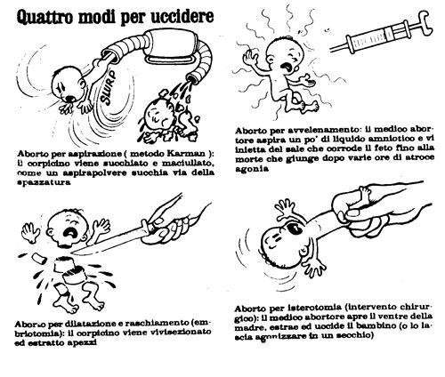IMMAGINE/Aborto. Quattro modi per uccidere.