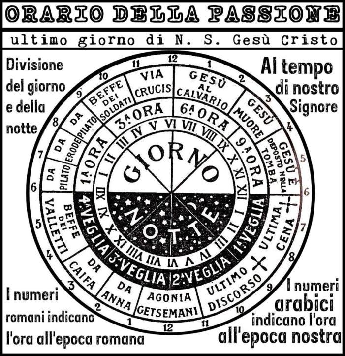 Immagine restaurata del famoso 'Orologio (Orario) della Passione'