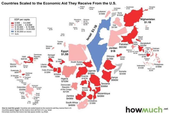 [MAPPA] I Paesi che ricevono aiuti economici USA, raffigurati in proporzione
