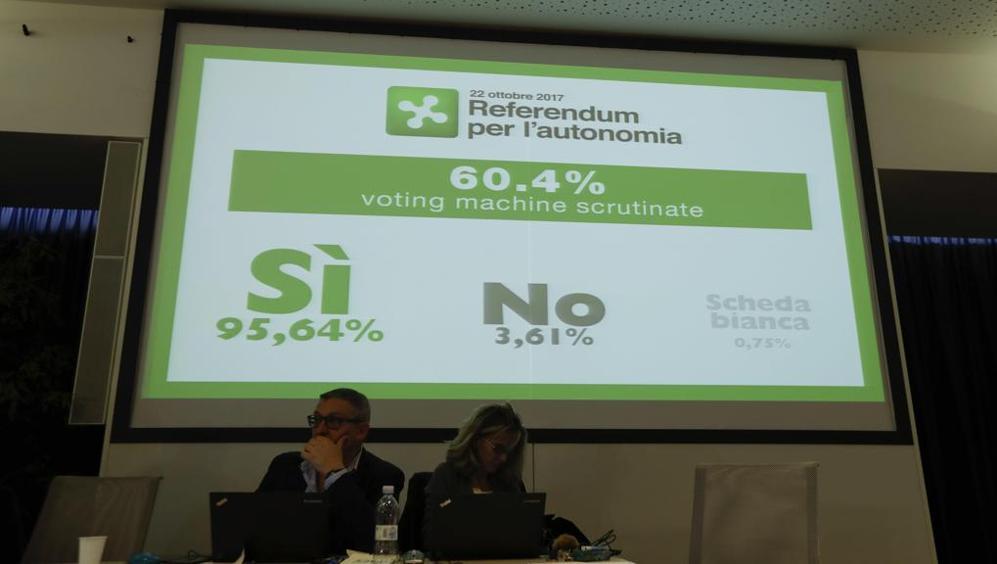 Referendum: l'insostenibile leggerezza del nulla (forse)