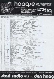 1983-21