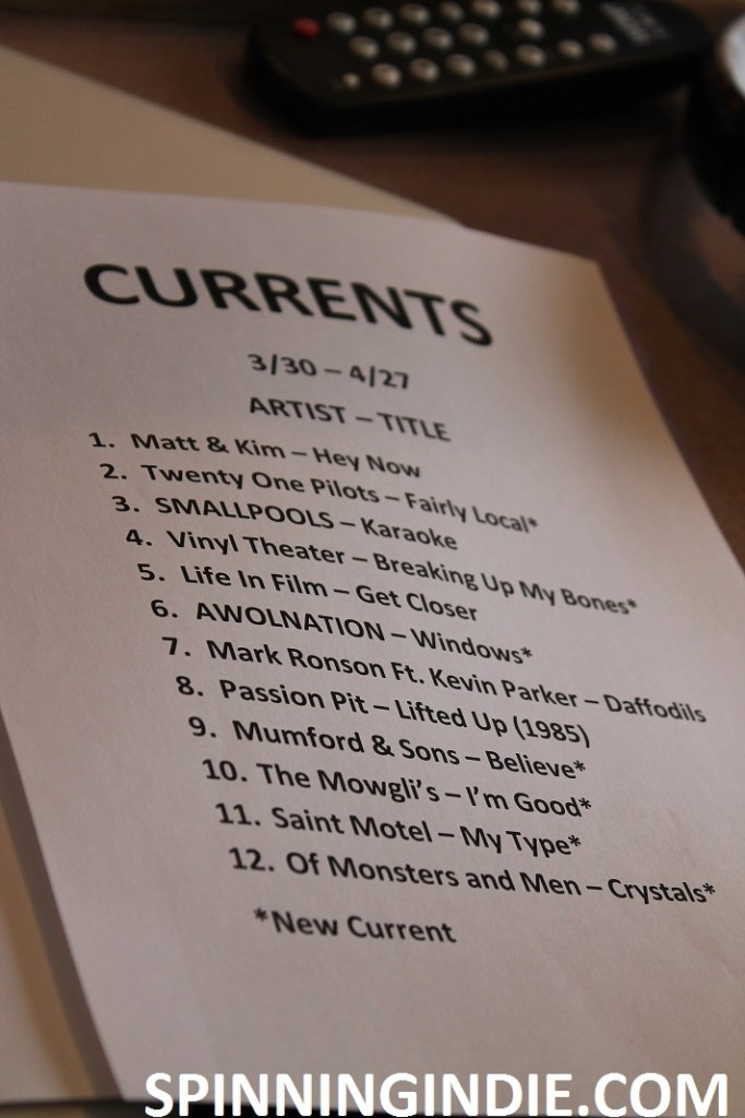 Current rotation list at WONC