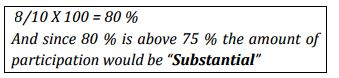 percentage formula for community involvement