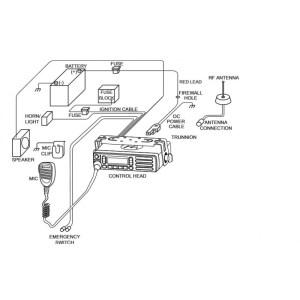 Motorola Cm300 Wiring Diagram | Wiring Library