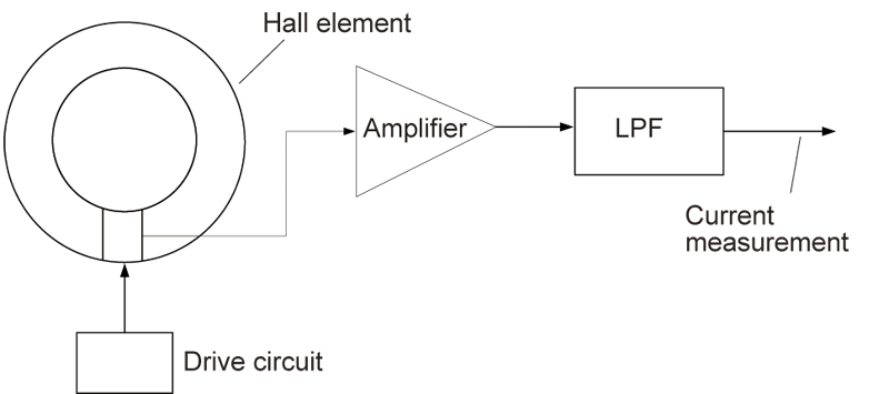 cara-menggunakan-clamp-meter-hioki-metode-2