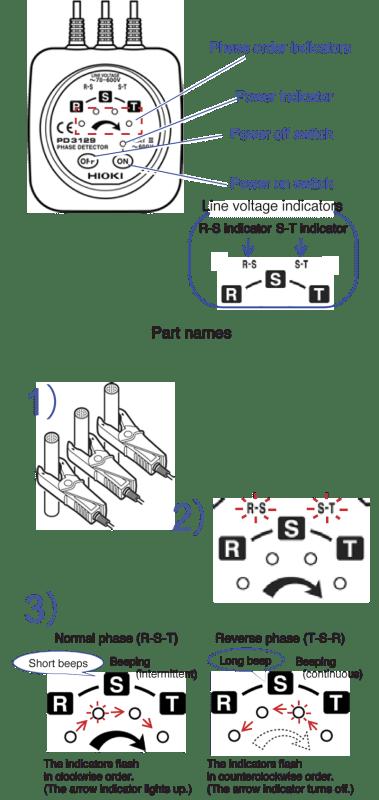 cara-menggunakan-phase-indicator-hioki-pd3129