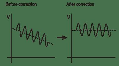cara-menggunakan-resistance-meter-battery-tester-06