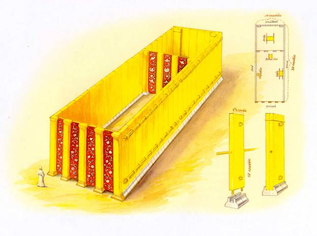 Image result for tabernacle boards