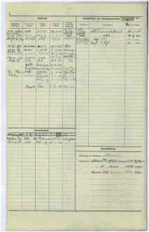 Form 280 - Certificate of Service and Discharge