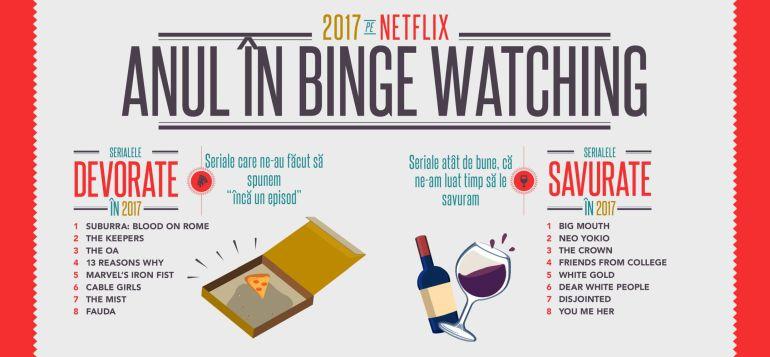 lucruri interesante despre utilizatorii de Netflix, netflix, streaming online, seriale, special