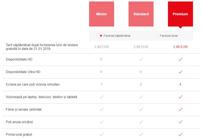 ce este netflix, abonament Netflix, Netflix, Netflix România, cât costă un abonament Netflix