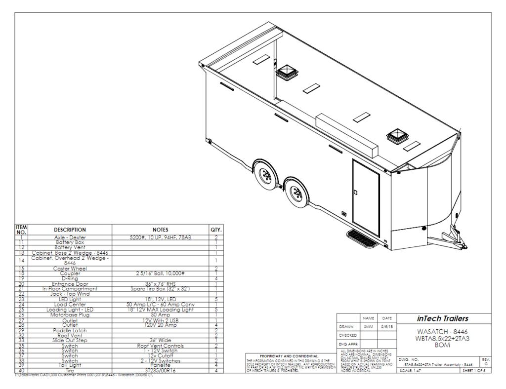 Custom Strat Wiring