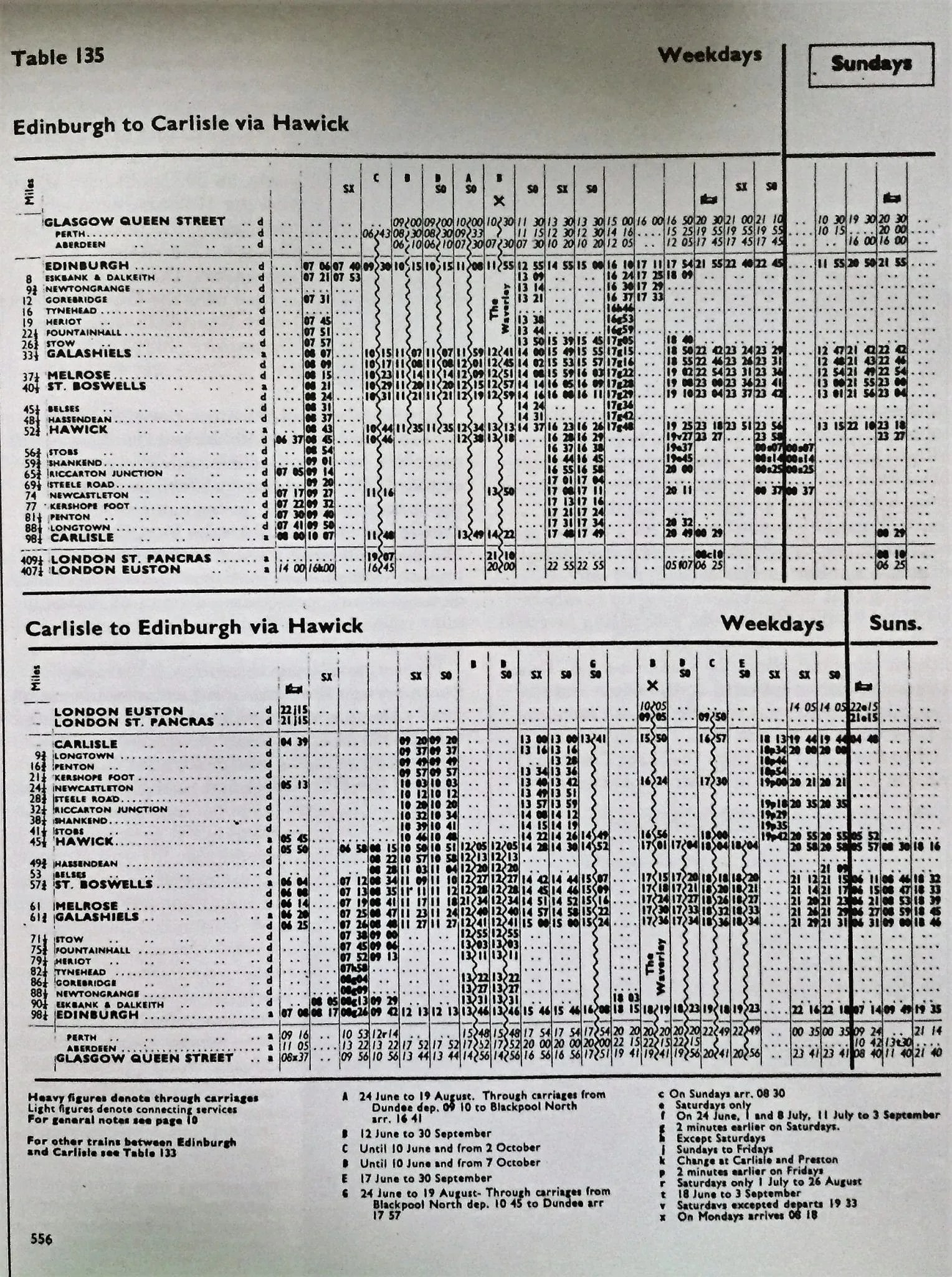 Waverley Route timetable - 1968