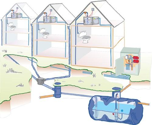 Communeral Rainwater harvesting system