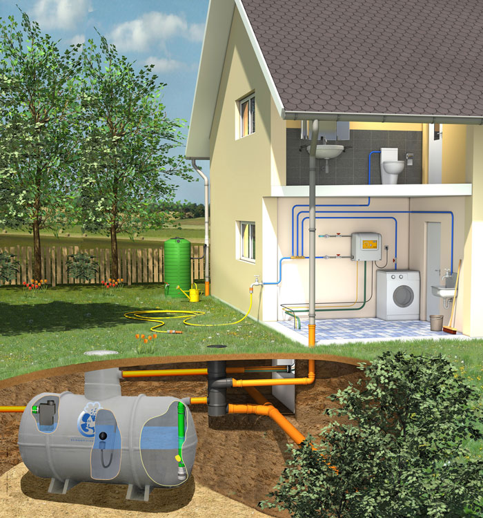 Sigma system with GRP tank