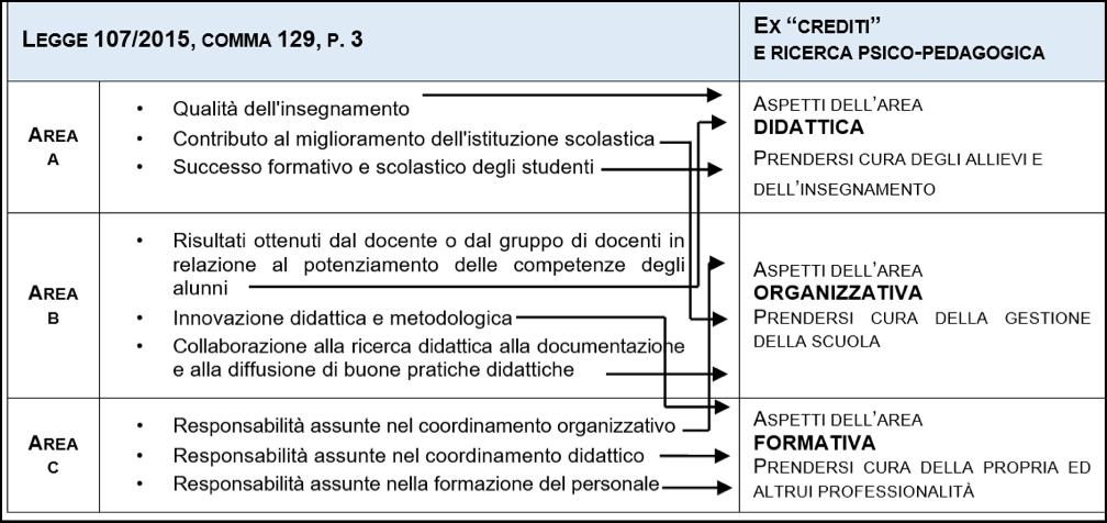 tabella-1