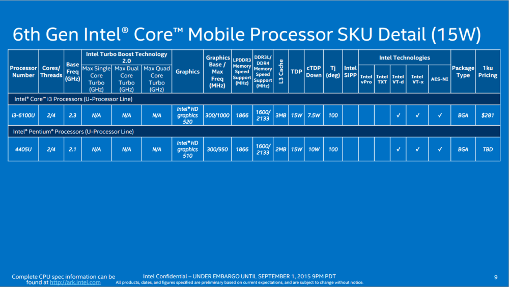 47345_06_intel-calls-new-skylake-cpus-best-cpu-ever_full