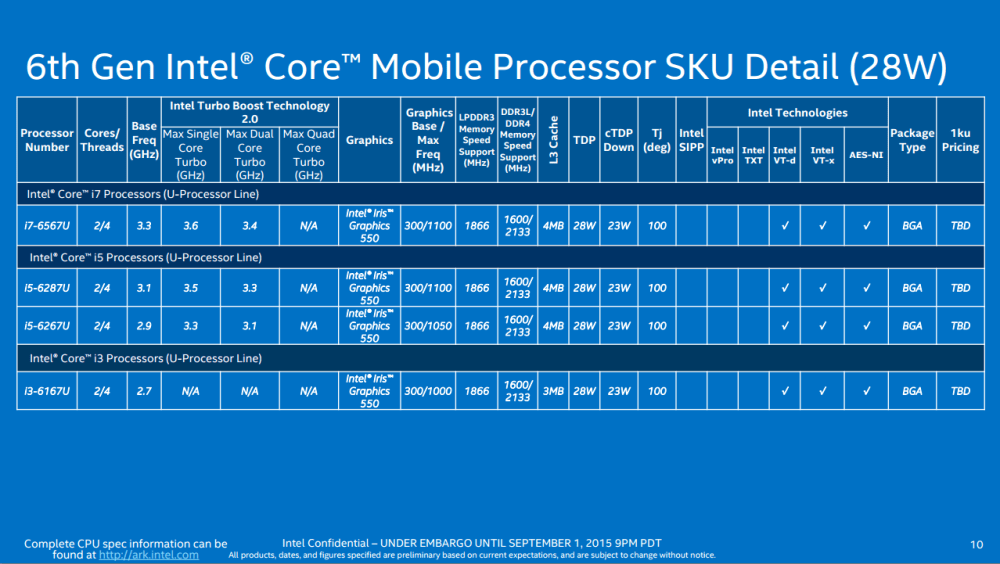 47345_07_intel-calls-new-skylake-cpus-best-cpu-ever_full