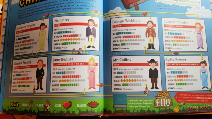 Jane Austen's characters abilities as shown in great lives in graphics