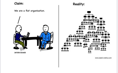 The Incongruence of Organisational Hierarchy