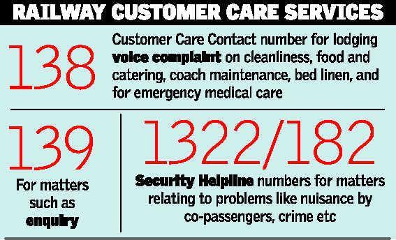 How To Use Indian Railways Helpline Numbers ?
