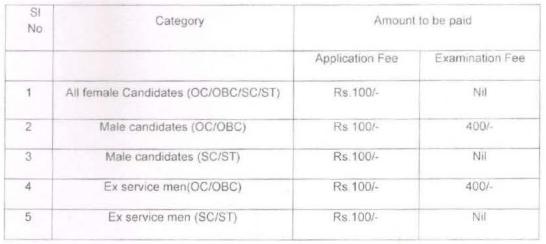 Application Form Fees