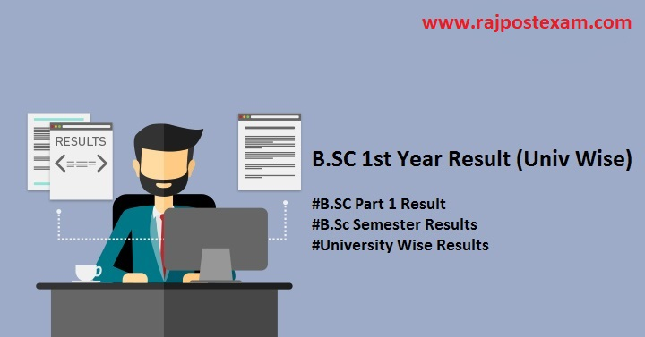 BSc 1st Year Result