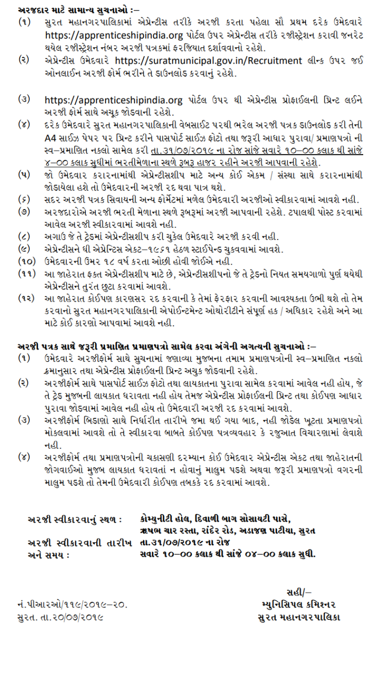 Surat Municipal Corporation Recruitment