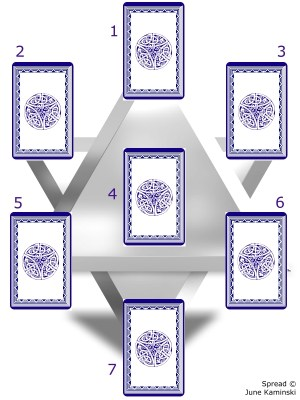 Tarot Spread Tutorial : Healing Merkaba Spread