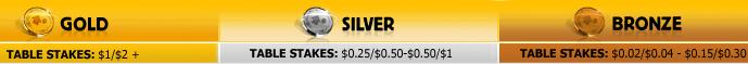 Betfair $40K Rakend Hands Frenzy Levels