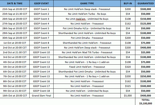 Betsafe GSOP Schedule