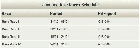 NoiQ Poker 60K Race Race Schedule
