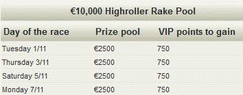 NoiQ Poker 10K Highroller Rake Pool Dates