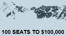 Poker Nordica 100 Seats to $100K
