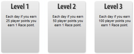 RedKings Point Per day Race 17 Levels