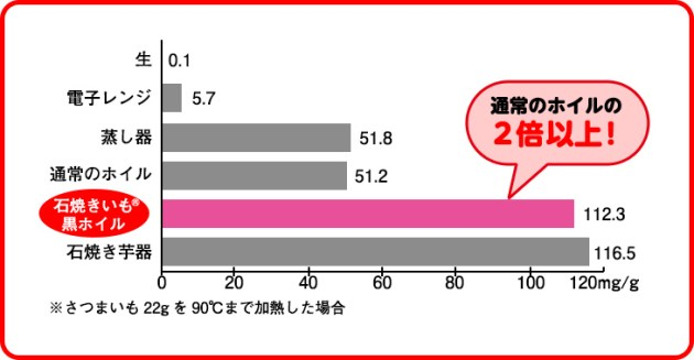 https://i1.wp.com/www.rakuten.ne.jp/gold/toyalekco/img/01_ec/001_cook/0198/0198p/graph01.jpg?w=630
