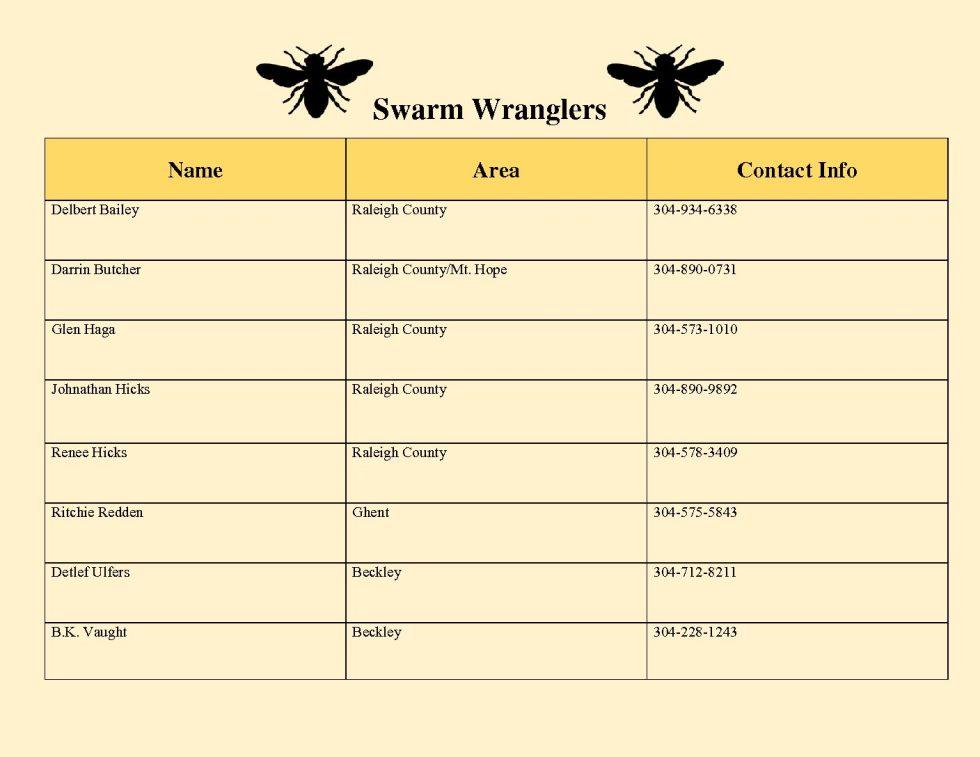 Swarm Wranglers