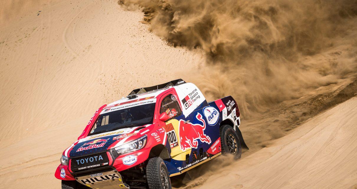 Parcours du Dakar 2020