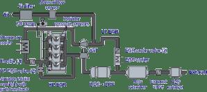 Ecodiesel ramjeep 30l egr diffuser mod by shawn  Page 3