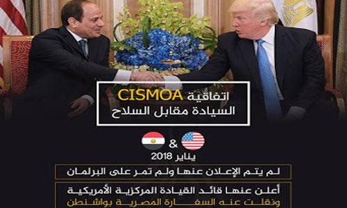 Sisi-Trump-index