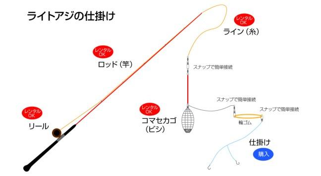 LightAji-01