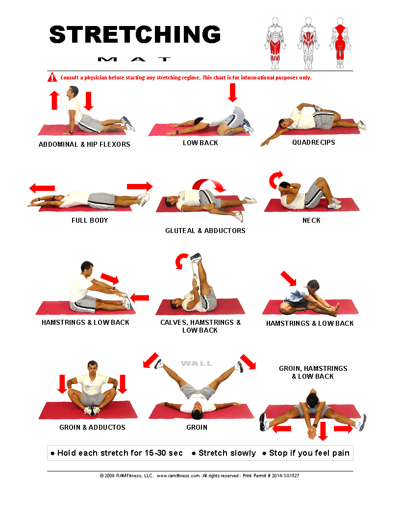 Hip Mobility Exercises For Women