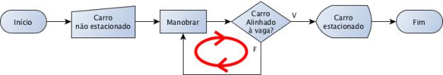 Resolução do Exercício 2 dos Algoritmos da Maria - Loop