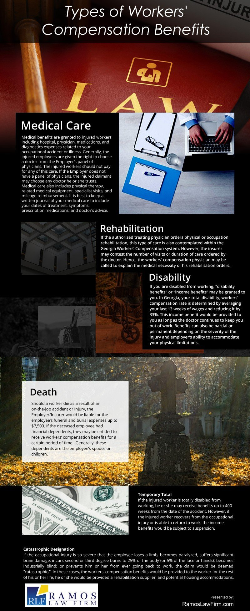 Types of Workers' Compensation Benefits [infographic]
