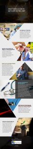 What Should I Do if I Get Hurt on the Job? [infographic]