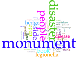 Legionella Disaster by Eva van der Drift Word Cloud