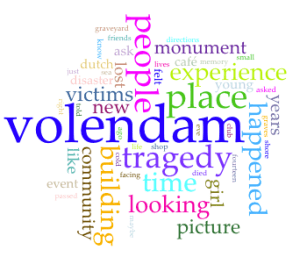 The Scars of the 2001 Tragedy Volendam by Elena Finariu Wordcloud