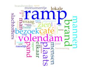 Wordcloud door Noor Juffermans Veldwerk rapport cafébrand Volendam 2001)